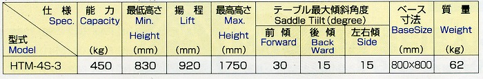 MASADA トランスミッションジャッキ 450kg HTM-4S-3