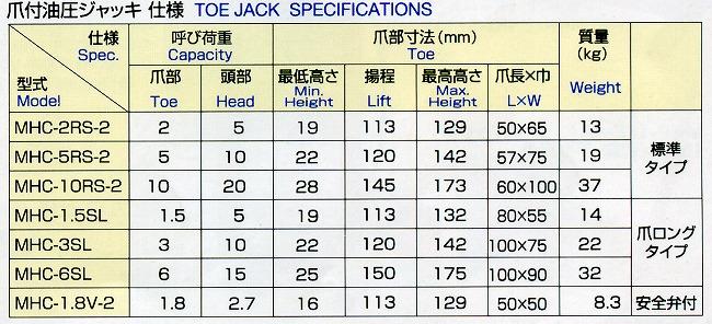 MASADA 爪付ジャッキ(爪長) 1.5トン MHC-1.5SL-2