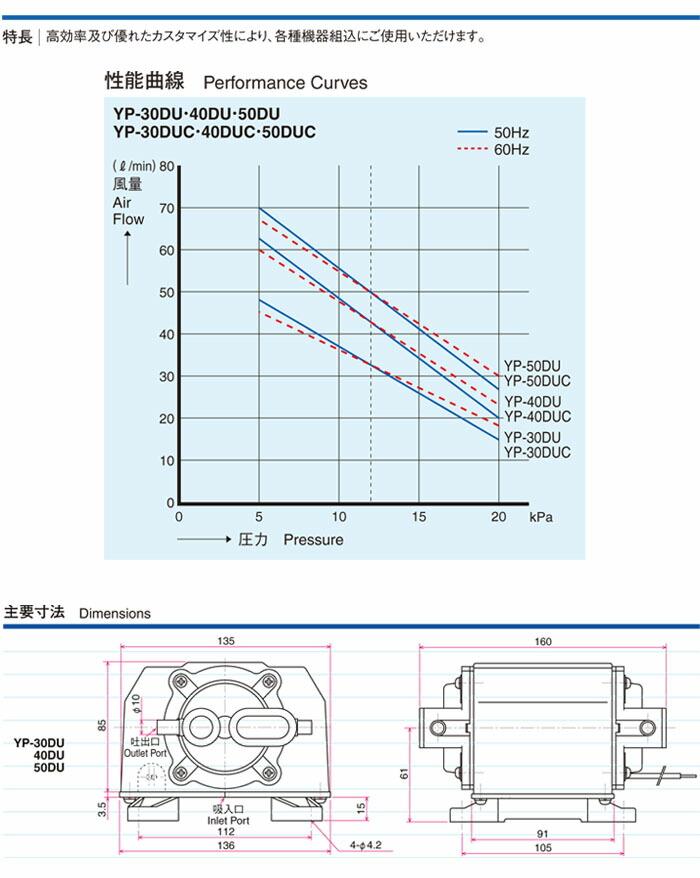 安永エアポンプ エアーポンプ 電磁式・ビルトインタイプ YP-40DU【受注生産品】