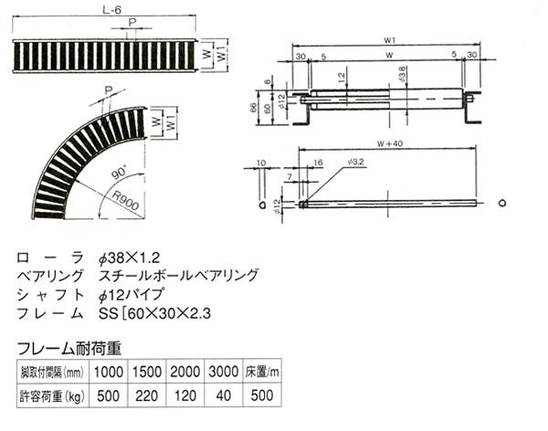 MISUZU(三鈴工機) ローラーコンベヤ(カーブ)MS38A-150790