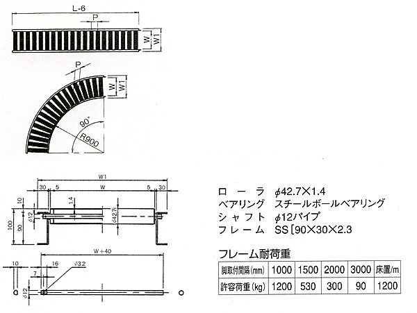 MISUZU(三鈴工機) ローラーコンベヤMS42-600730