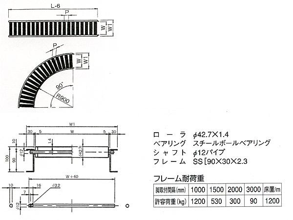 MISUZU(三鈴工機) ローラーコンベヤ(カーブ)MS42-151590
