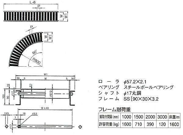 MISUZU(三鈴工機) ローラーコンベヤ(カーブ)MS57C-501090
