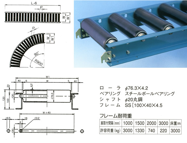 MISUZU(三鈴工機) ローラーコンベヤ(カーブ)MS76-802090