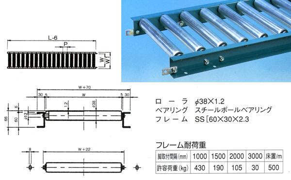 MISUZU(三鈴工機) ローラーコンベヤMSS38-400530 MSS38-400530