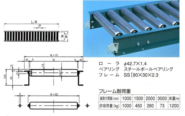 MISUZU(三鈴工機) スロットインローラーコンベヤMSS42-801030