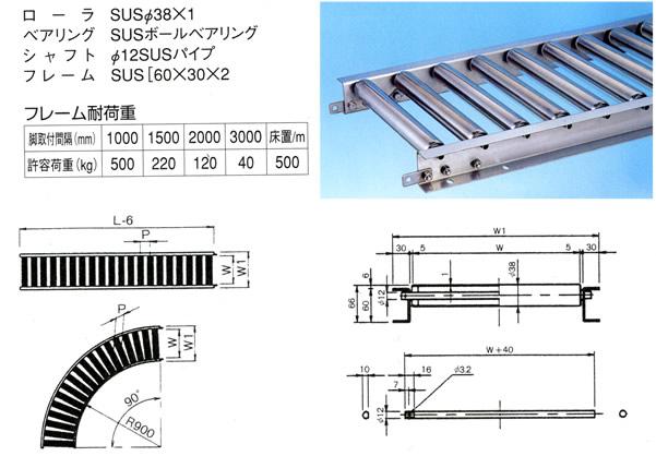 MISUZU(三鈴工機) ローラーコンベヤMU38-200720