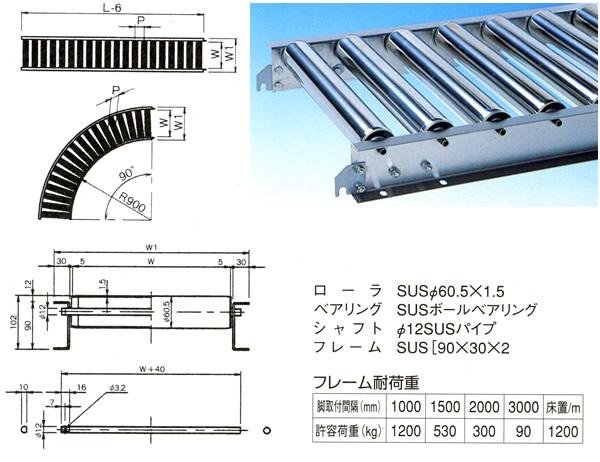 MISUZU(三鈴工機) ローラーコンベヤ(カーブ)MU60-401090