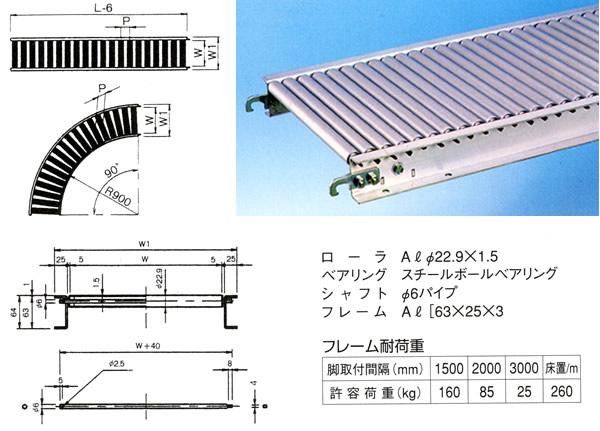 MISUZU(三鈴工機) ローラーコンベヤMA22-300590