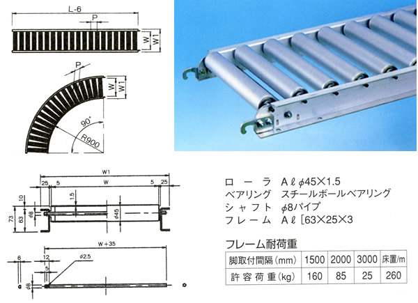 MISUZU(三鈴工機) ローラーコンベヤMA45A-400730