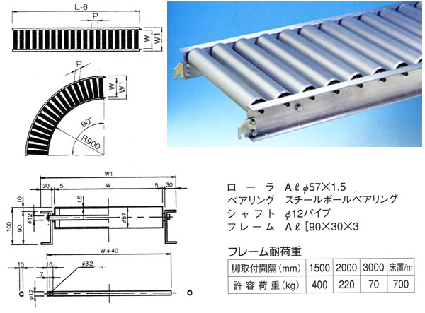 MISUZU(三鈴工機) ローラーコンベヤ(カーブ)MA57-400790