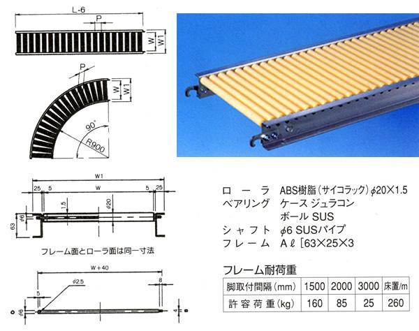 MISUZU(三鈴工機) ローラーコンベヤ(カーブ)MR20-240590