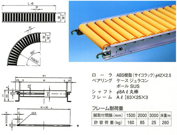 MISUZU(三鈴工機) ローラーコンベヤMR42-600720