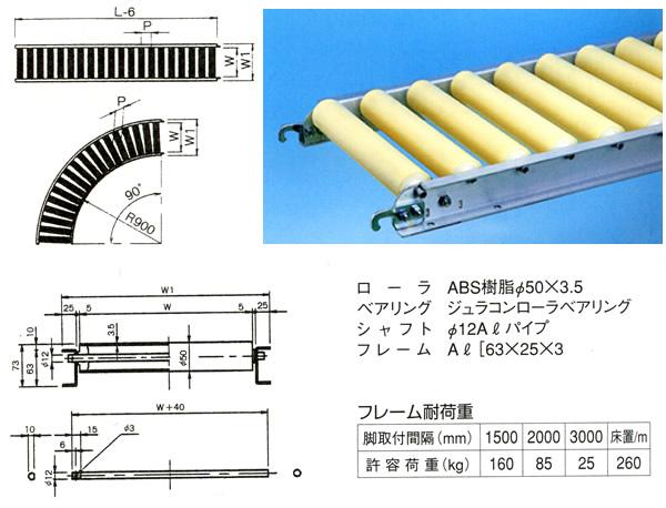 MISUZU(三鈴工機) ローラーコンベヤ(カーブ)MR50A-301590