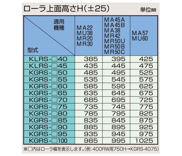 MISUZU(三鈴工機) コンベヤ支持脚 KGRS-73 KRS-73