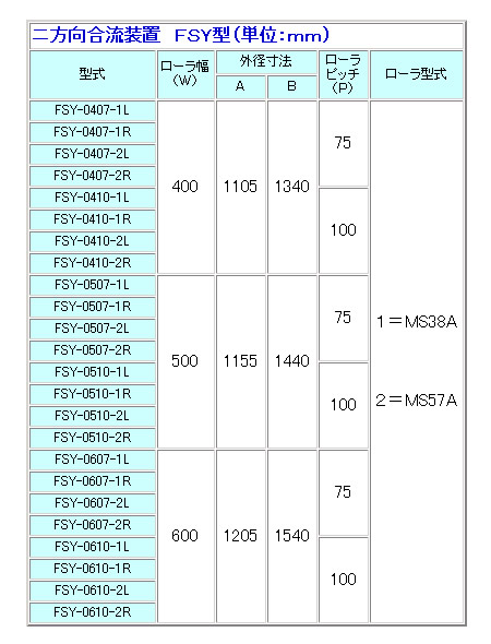 MISUZU(三鈴工機) ニ方向合流装置 FSY-0610-2R