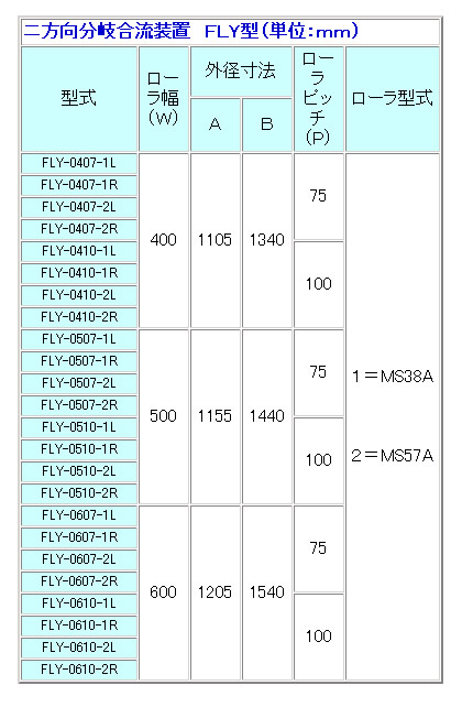 MISUZU(三鈴工機) ニ方向分岐合流装置 FLY-0507-1R