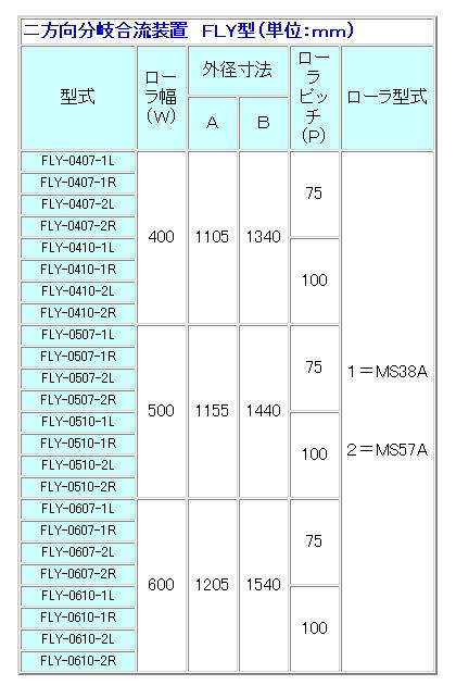 MISUZU(三鈴工機) ニ方向分岐合流装置 FLY-0507-2R