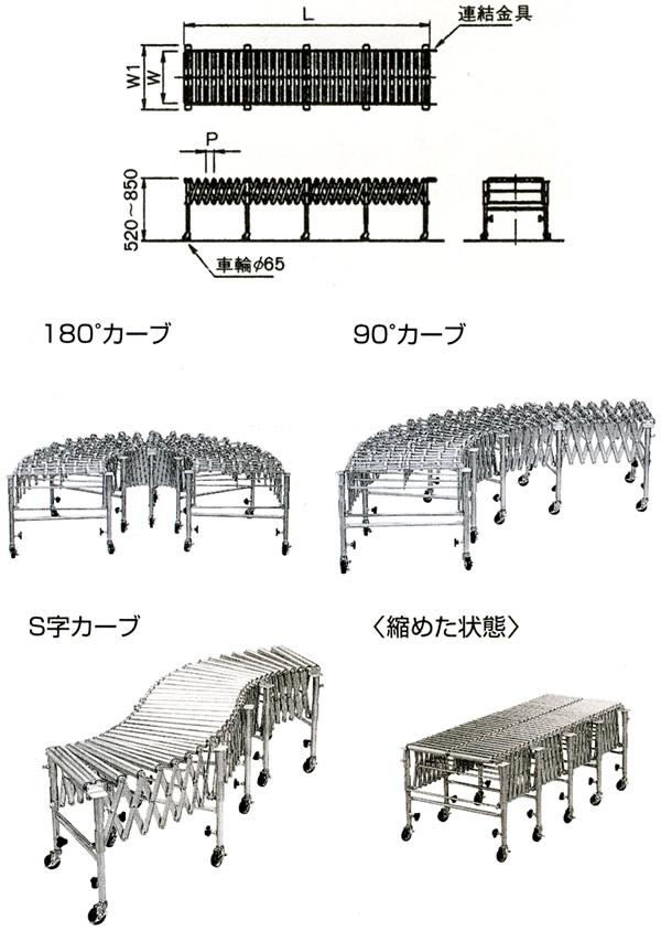 MISUZU(三鈴工機) ユニバーサルコンベヤ UC-MS38W-50
