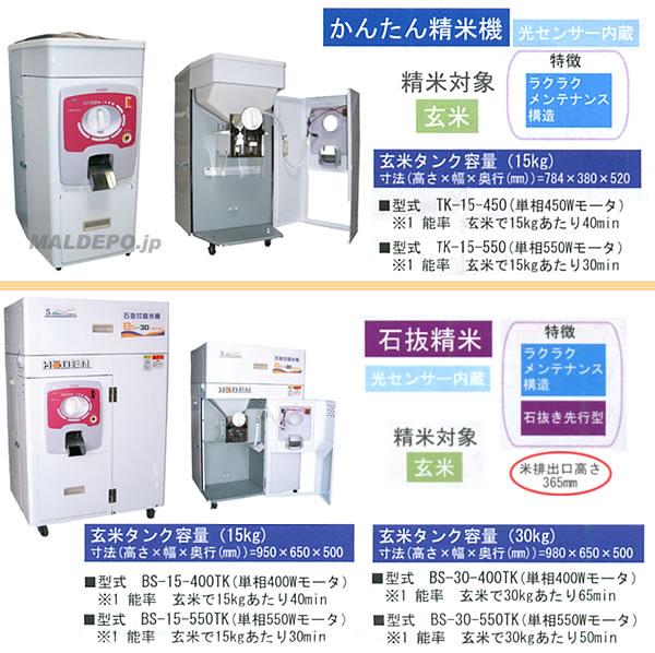 宝田 【OMシリーズ】単相550Wモータ搭載 玄米用/一回通型石抜精米機(30kg) BS-30-550TK