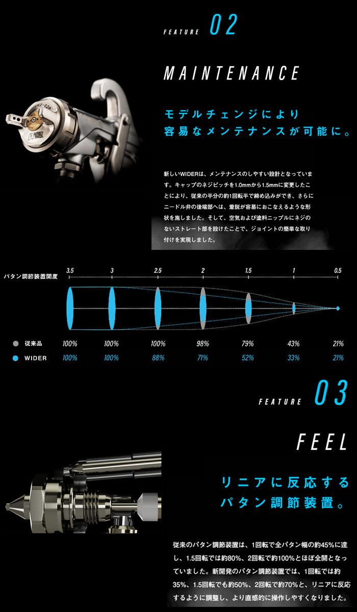 アネスト岩田 低圧大形センターカップスプレーガン 重力式(ノズル口径φ1.6mm) LPH-400-164LV