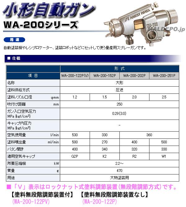 アネスト岩田 大形自動ガン 塗調無段階調節/圧送式(ノズル口径φ1.2mm) WA-200-122PV