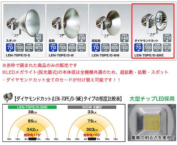 日動工業 LEDメガライト(70W) 投光器・ダイヤモンドカット/昼光色 LEN-70PE/D-5ME