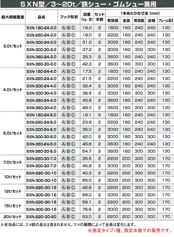 昭和ブリッジ 建機用 アルミブリッジ SXN-220-24-5.0(1セット2本)【受注生産品】【個人法人別運賃】