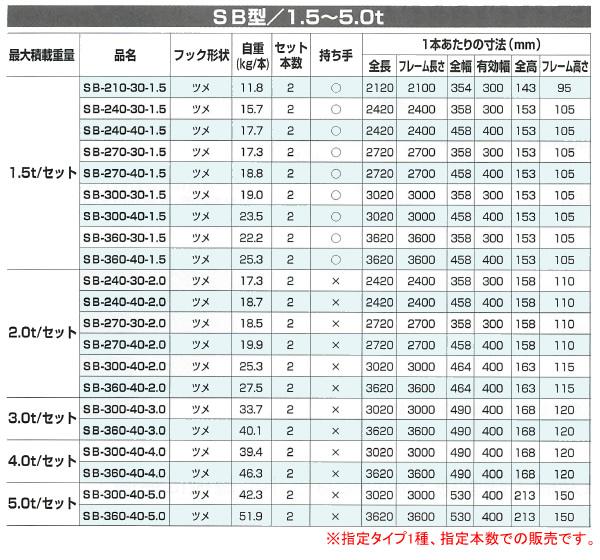 昭和ブリッジ アルミブリッジ SB-360-40-1.5(1セット2本)【受注生産品】【個人宅都度見積り】【条件付送料無料】