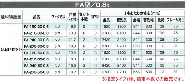 昭和ブリッジ 【受注生産品】アルミブリッジ FA-240-30-0.8(1セット2本)