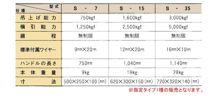 HONKO(本宏製作所) 携帯用ワイヤー式ウインチ スーパーチル(チルホール) S-15 ワイヤー付 吊上1600kgf/横引2500kgf