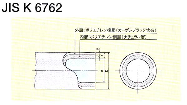 イノアックコーポレーション ポリパイプ JIS 2層管 30×90M NPEW1-30 【個人宅配送不可】