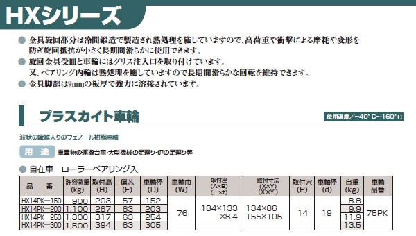 オーエッチ工業 超重荷重用 HX スーパーストロングキャスター HX14PK-250 自在 プラスカイト φ250mm 1050kg