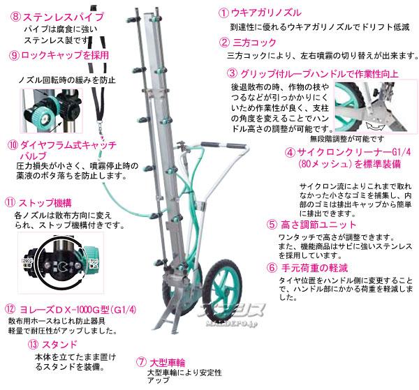 ヤマホ工業(YAMAHO) カートジェッターS型2輪 #191364 G1/4 φ8.5mmホース対応【受注生産品】【個人宅都度見積り】