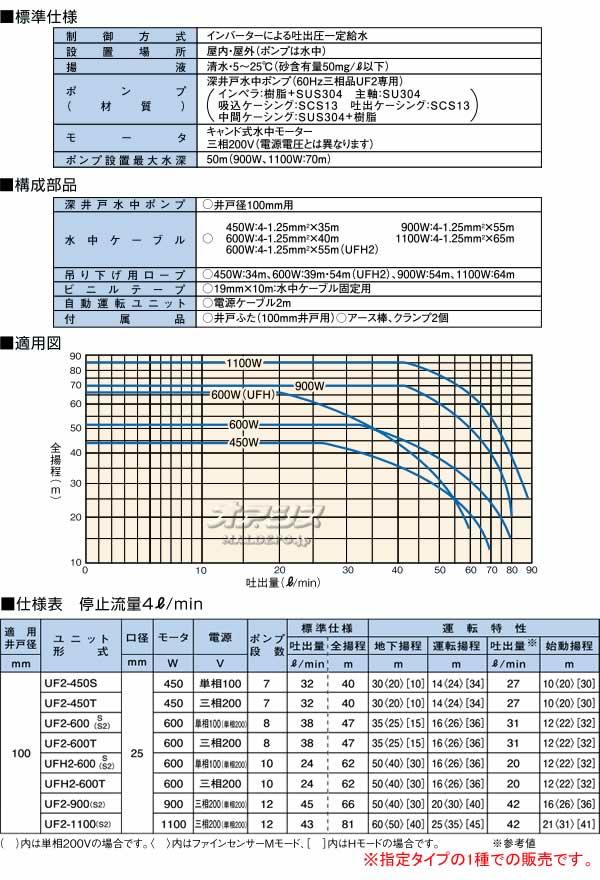 川本ポンプ 家庭用深井戸水中ポンプ カワエースディーパー UF2-450S 単相100V