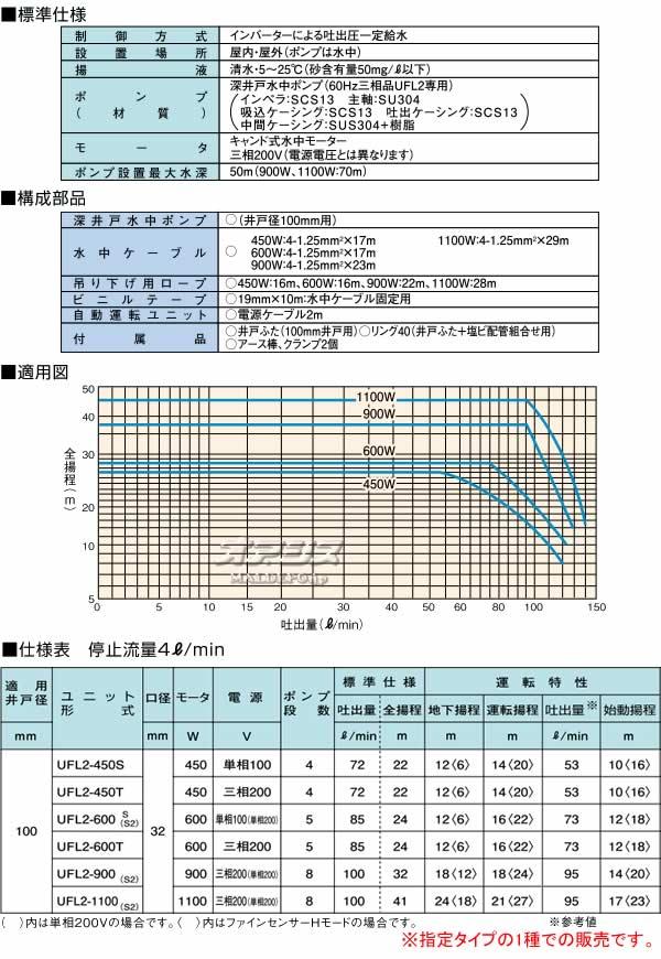 川本ポンプ 家庭用深井戸水中ポンプ カワエースディーパー UFL2-1100S2 単相200V