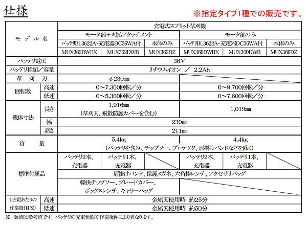 マキタ(makita) 36V充電式スプリット刈払機(草刈機) MUX360DWBX モーター部のみ/バッテリ2本付