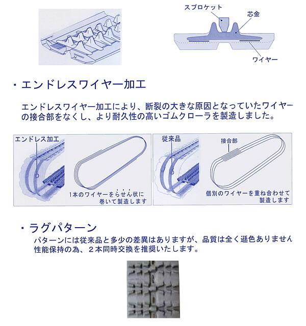 KBL 【個人宅都度確認】【条件付送料無料】除雪機用ゴムクローラー 2042SNB 200x72x42
