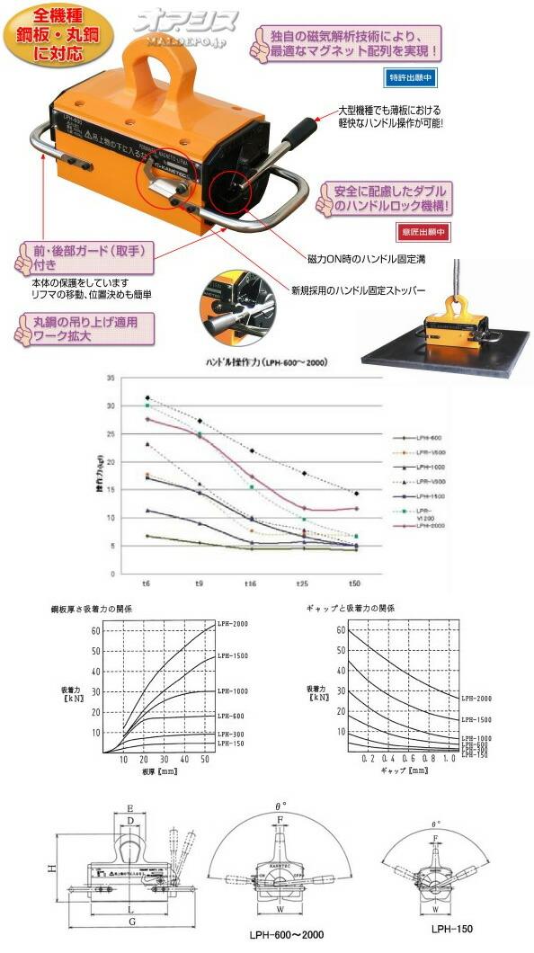 カネテック(KANETEC) 永磁リフマ(リフティングマグネット) LPH1000 能力1000kg