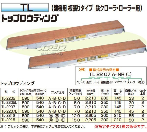 アルコック(鳥居金属興業) 建機用 アルミブリッジ トップロウディング TL-2207L(バラ1本)【条件付送料無料】