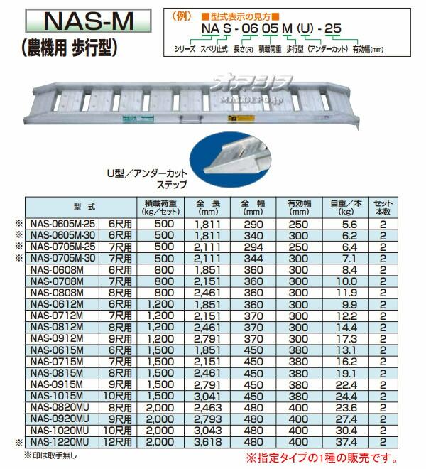 アルコック(鳥居金属興業) 農機用 歩行型向け アルミブリッジ NAS-0920MU(1セット2本) 9尺用