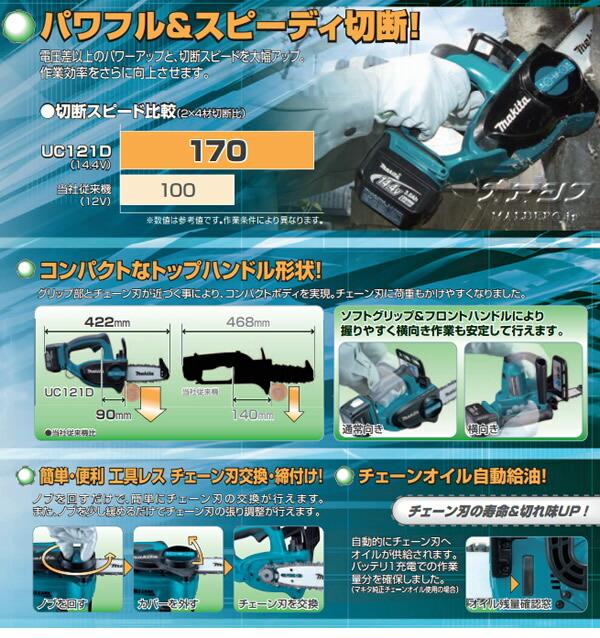 マキタ(makita) 14.4V充電式チェンソー UC121DZ 本体のみ
