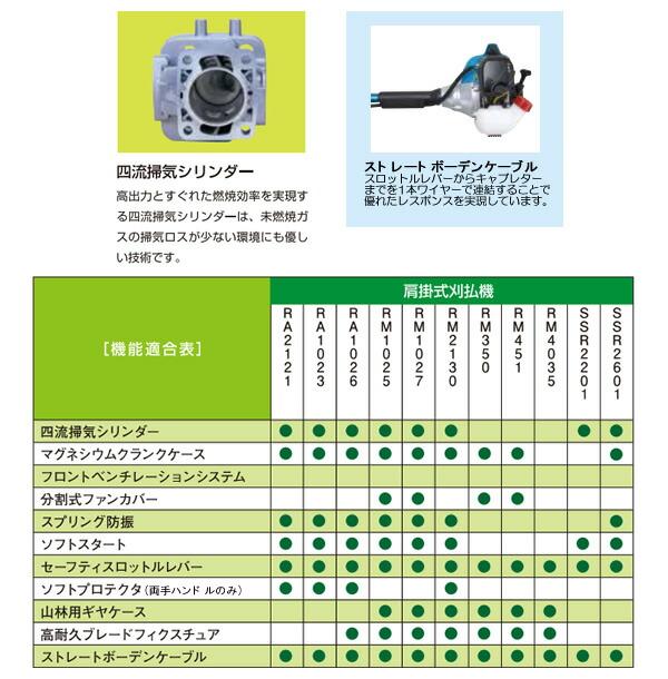 新ダイワ(shindaiwa) 肩掛�刈払機 SSR2201-PT 21.2cc ループ�ンドル