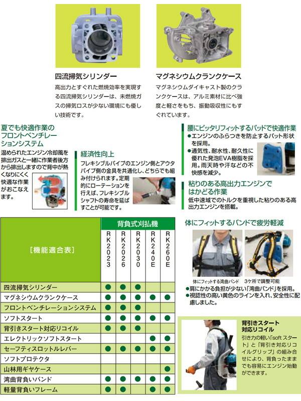 新ダイワ(shindaiwa) 背負式刈払機 RK2030-PT 28.1cc【地域別運賃】
