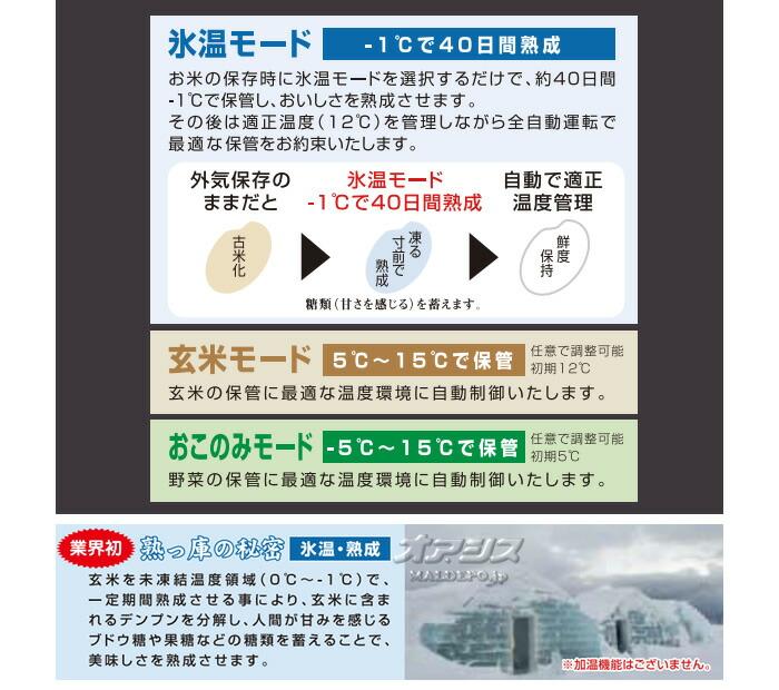 アルインコ(ALINCO) 玄米氷温貯蔵庫(保冷庫) 米っとさん EWH-40 20俵 据付込