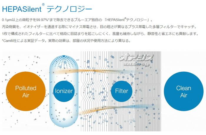 ブルーエア(Blueair) ブルーエアー クラシック 680iシリーズ用 ダストフィルター【条件付送料無料】