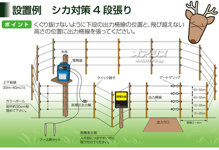 スイデン ソーラー式 電気牧柵器 SEF-100-4W 4段張りセット 周囲長250m シカ対策用