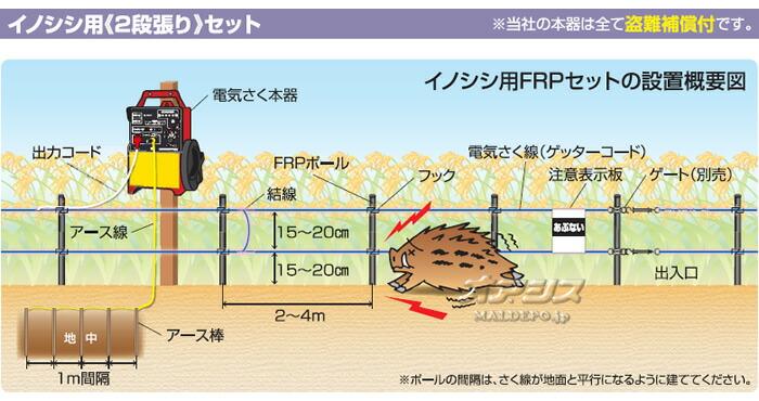 末松電子 電気牧柵器 イノシシ用500mFQ2ポールセット 二段張り