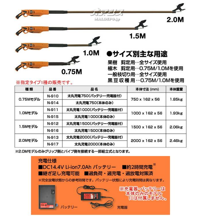 ニシガキ 充電式太枝切鋏 太丸充電1000 N-911 バッテリー?充電器付