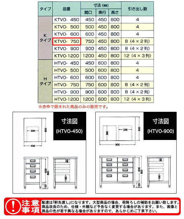 東製作所(azuma) 縦型引出し付作業台 KTVO-750 【個人宅都度見積り】
